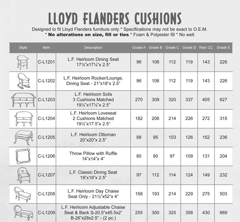 4208 - classic cushions catalog